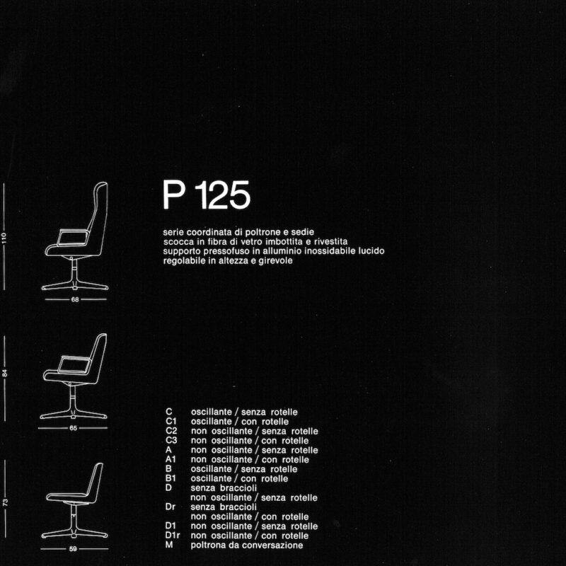 P125 - scheda